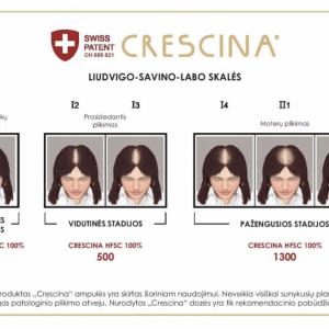 CRESCINA TRANSDERMIC 100% ampulių kompleksas plaukų slinkimo stabdymui ir plaukų atauginimui MOTERIMS, 500 stiprumo, 20 vnt. (10+10)